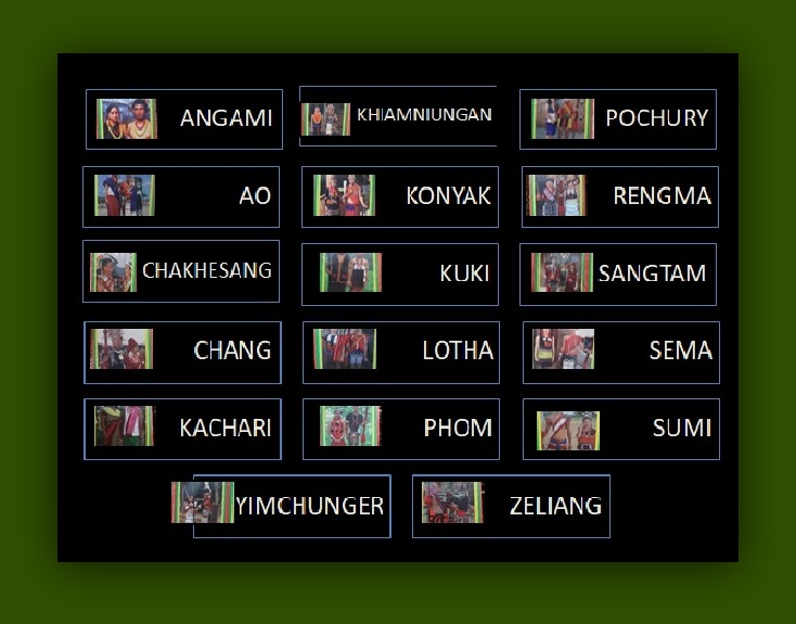 fot. Nazwy 17 plemion z Nagaland © Magdalena Brzezińska
